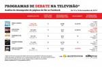 Infográfico_Programas de debate televisivo no Facebook