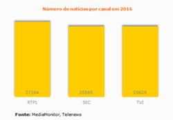 Telenews-S