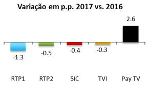 variação em pp (1)