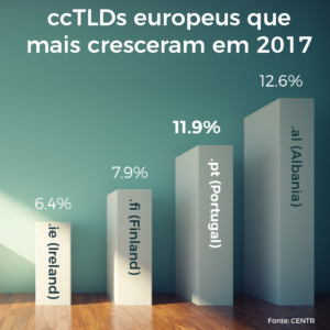 face_cctlds_2017