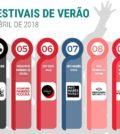 Festivais-Verao-abril18