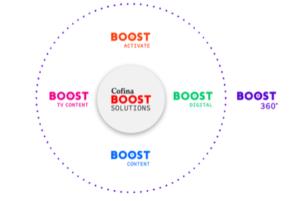 Cofina Boost Solutions 2